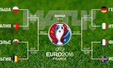 Определились все пары 1/4 финала чемпионата Европы по футболу