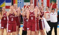 Latvijas U-20 basketbolistes sagrauj Slovākiju un iekļūst EČ ceturtdaļfinālā