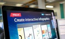 'Infogr.am' saņem 1,34 miljonu eiro investīciju