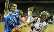 Latvijas basketbolistes zaudē Grieķijai un apgrūtina sev iekļūšanu EČ finālturnīrā