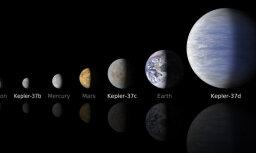 Инопланетную жизнь предложили искать на мини-Землях