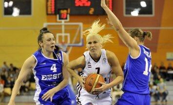 Latvijas basketbolistes sesto reizi pēc kārtas piedalīsies Eiropas čempionātā