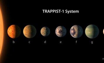 NASA atklājusi Zemei līdzīgu planētu sistēmu vien 39 gaismas gadu attālumā
