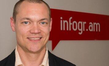 'Infogr.am' paplašina darbību ASV; par izpilddirektoru kļūst soms Jarvenpa