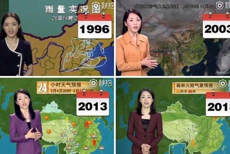 Ш — Шок! В Китае найдена ведущая прогноза погоды, не постаревшая за 22 года (ФОТО, ВИДЕО)