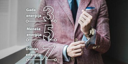 11. februāra numeroloģiskais dienas fons