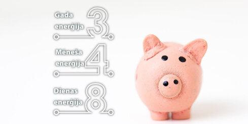 31. janvāra numeroloģiskais dienas fons