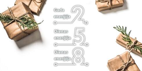 12. decembra numeroloģiskais dienas fons