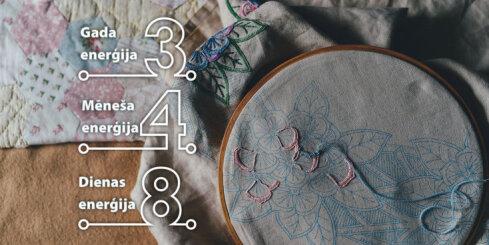 13. janvāra numeroloģiskais dienas fons