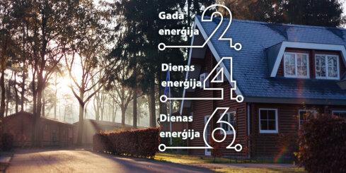 2. novembra numeroloģiskais dienas fons
