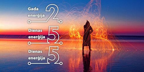 9. decembra numeroloģiskais dienas fons