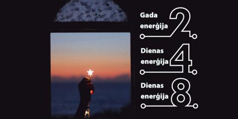 22. novembra numeroloģiskais dienas fons