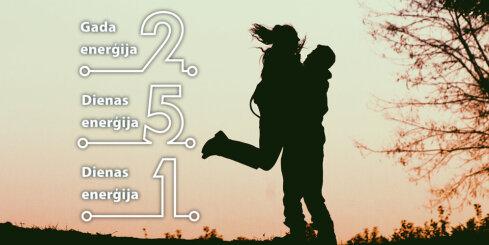 5. decembra numeroloģiskais dienas fons