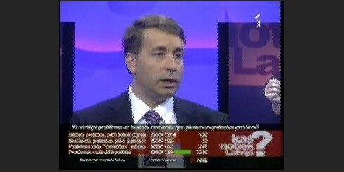 """Vilks: 2012.gadā tomēr """"jārevidē"""" sociālais budžets"""