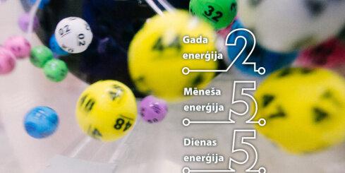 27. decembra numeroloģiskais dienas fons