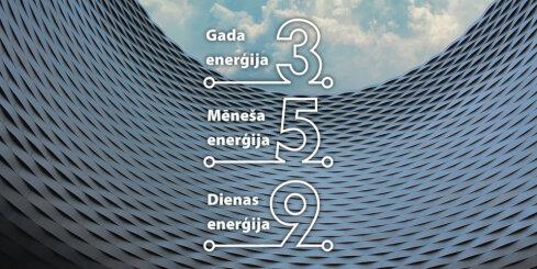 13. februāra numeroloģiskais dienas fons