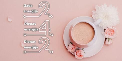 25. novembra numeroloģiskais dienas fons