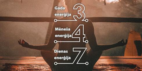 12. janvāra numeroloģiskais dienas fons