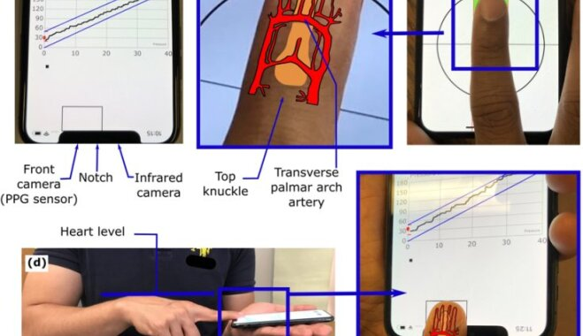 Для iPhone X создали приложение, способное измерять кровяное давление