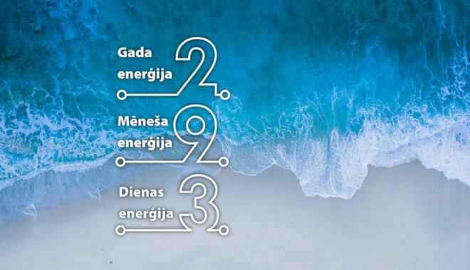 12. jūlija numeroloģiskais dienas fons