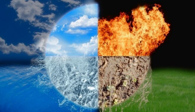 Kā planētas ietekmē tavu temperamentu?
