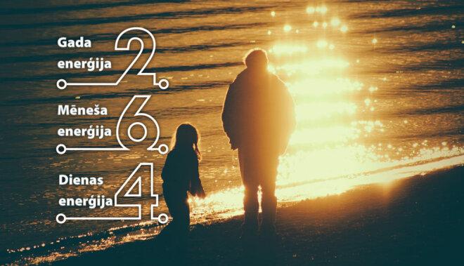 16. aprīļa numeroloģiskais dienas fons