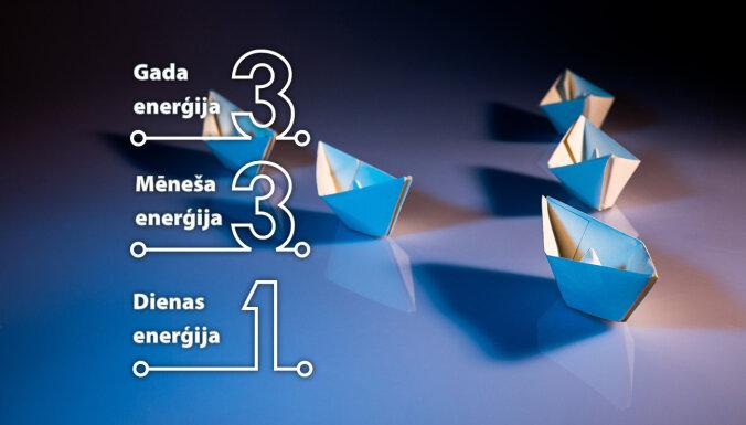 16. septembra numeroloģiskais dienas fons