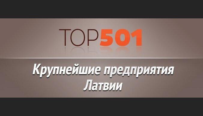Топ-501 крупнейших компаний Латвии: русские пришли