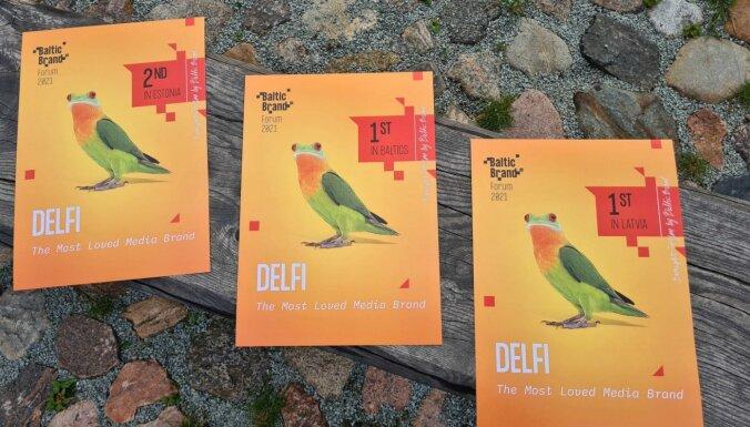 Noskaidroti iecienītākie zīmoli; 'Delfi' – mīlētākais mediju zīmols Baltijā un Latvijā