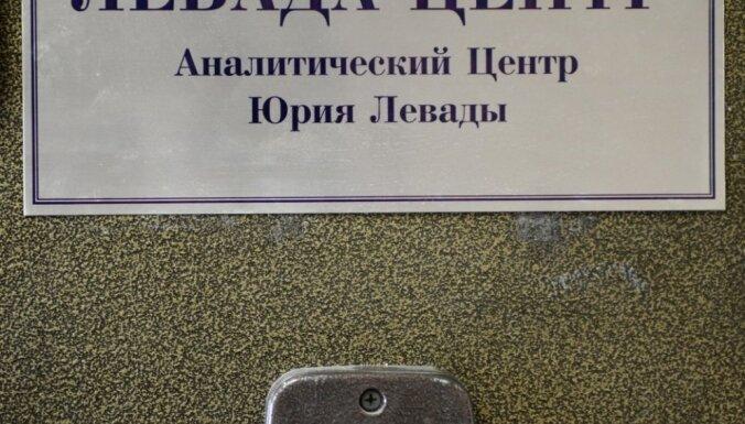 Krievijas vienīgo neatkarīgo socioloģiskās izpētes centru pasludina par 'ārvalstu aģentu'
