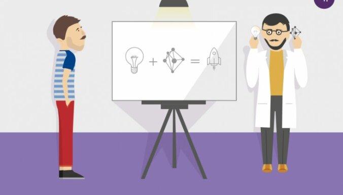 Seši soļi no idejas līdz produktam