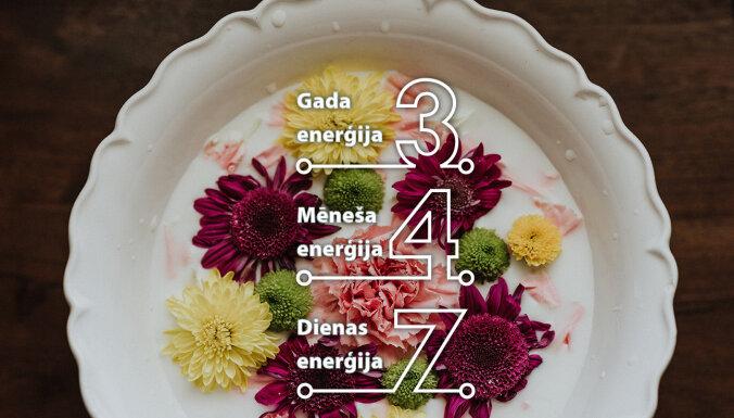 21. oktobra numeroloģiskais dienas fons