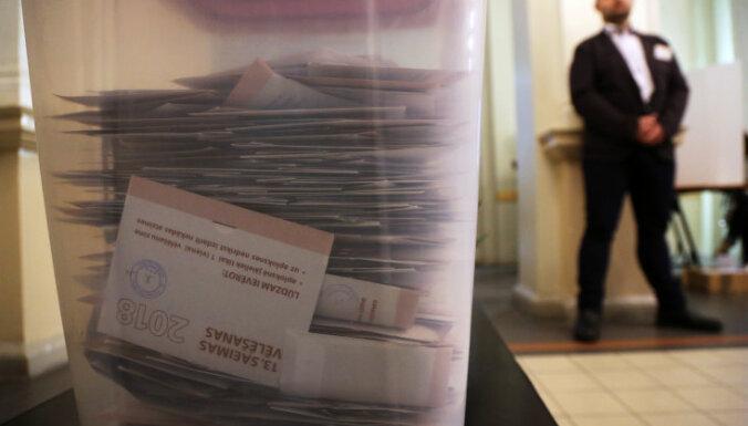 Ventspilī ar 21,68% vēlētāju balsīm uzvar ZZS