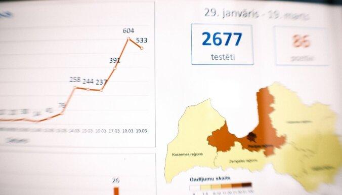 Jaunākā karte: slimība skārusi arī Kurzemi