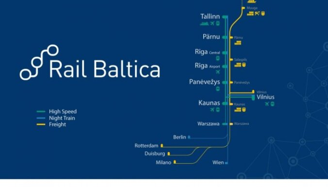 Publisko 'Rail Baltica' kustības sarakstu; ceļošanas ātrums - 234 km/h