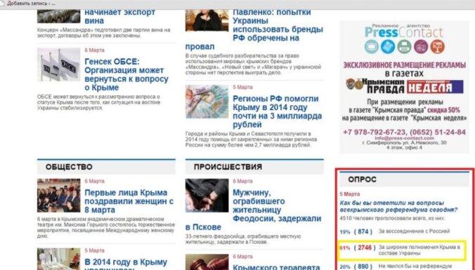 В Крыму провели опрос — результат поразил: более 60% хотят обратно в Украину