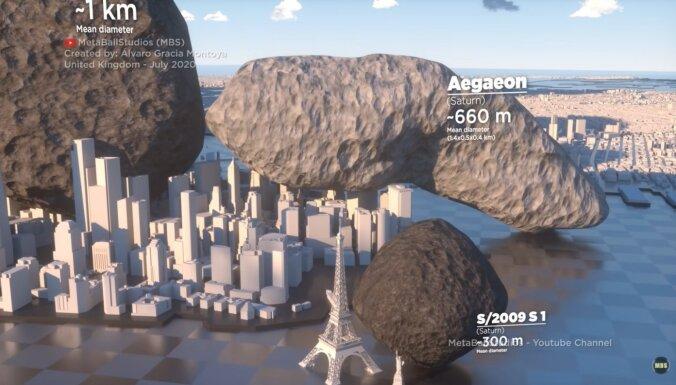 Grandiozā animācijā salīdzina Saules sistēmas planētu dabiskos pavadoņus