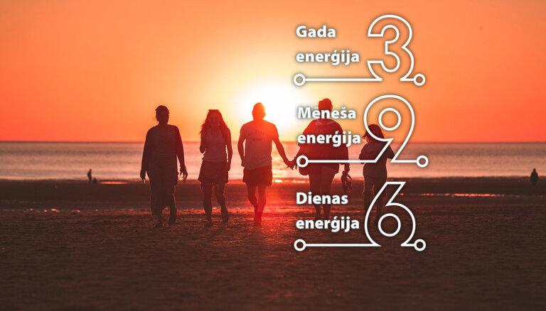 15. jūnija numeroloģiskais dienas fons
