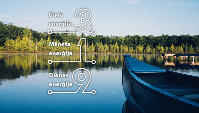 17. jūlija numeroloģiskais dienas fons