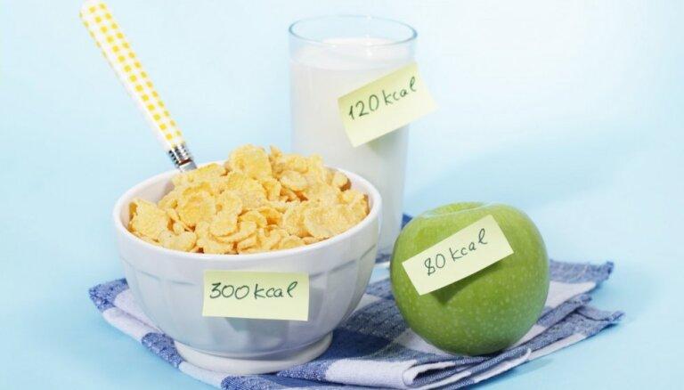 Как правильно рассчитать количество калорий?