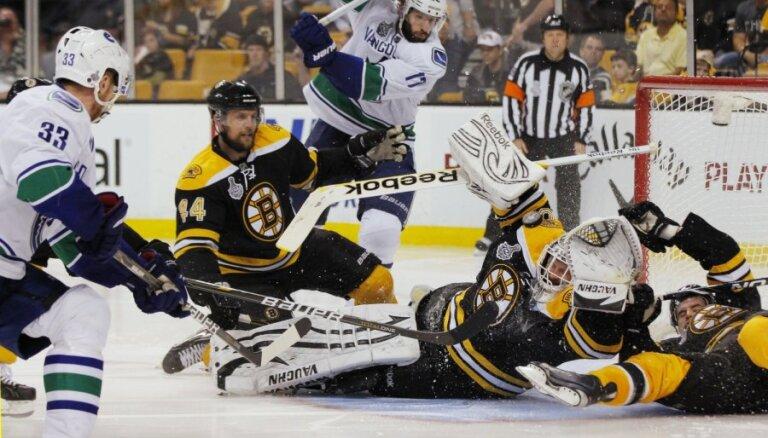 NHL Stenlija kausa ieguvēju noskaidros septītajā finālspēle