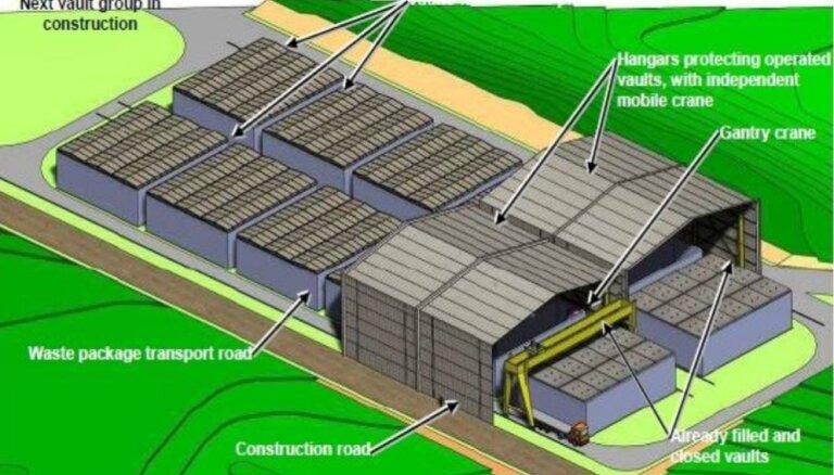 Литва построит могильник радиоактивных отходов практически на границе с Латвией