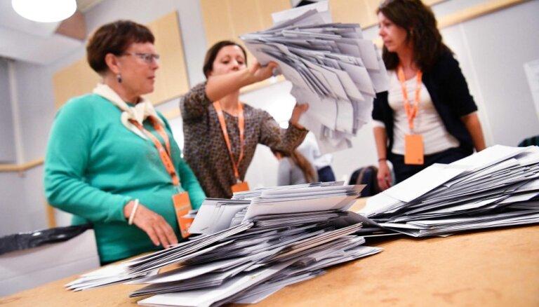 Zviedrijas kreisajiem un centriski labējiem parlamenta vēlēšanās gandrīz vienāds atbalsts