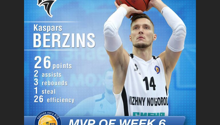 ВИДЕО: Латвийский центр Берзиньш— MVP 6-й игровой недели