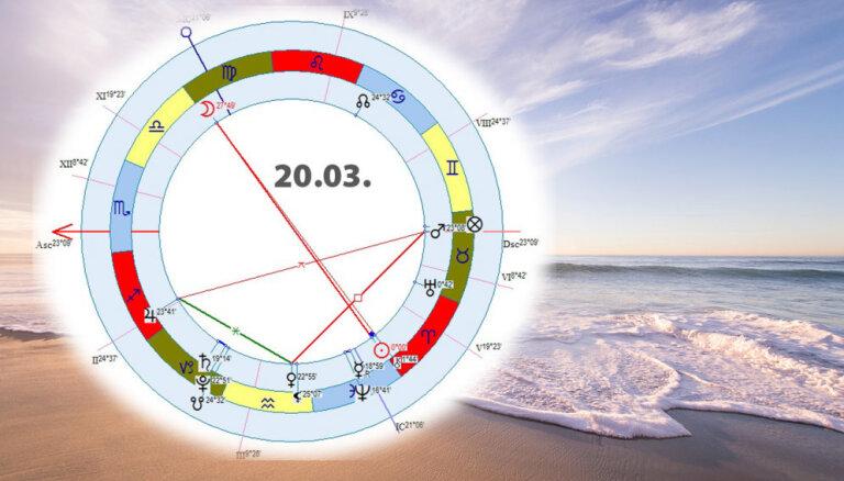 Astroloģiskā prognoze: ko nes šie pavasara saulgrieži?