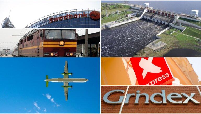 Jaunākais reitings: top 50 pakalpojumu importētāji Latvijā