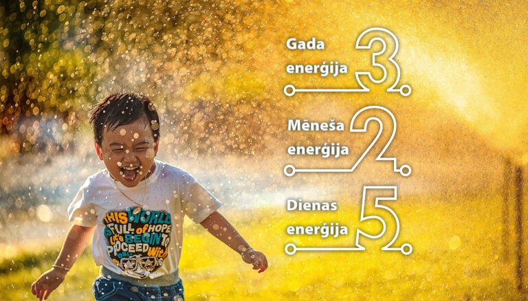 21. augusta numeroloģiskais dienas fons