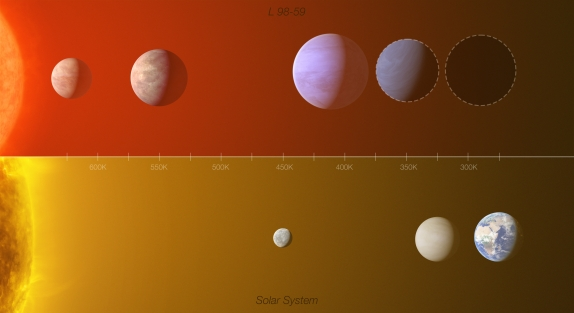 Astronomers discover potentially life-friendly super-earth right here 'in the neighborhood'